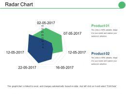 Radar Chart Ppt Slide