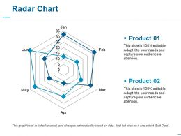 Radar Chart Ppt Slides Graphics