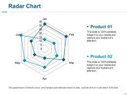 radar_chart_ppt_slides_graphics_Slide01