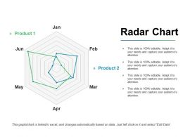 Radar Chart Ppt Slides Objects