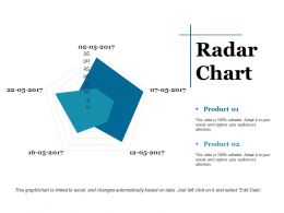 Radar Chart Ppt Styles Graphics Example