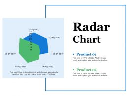 Radar Chart Ppt Styles Slideshow
