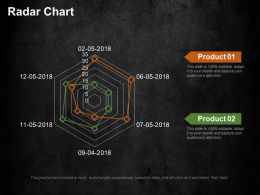 Radar Chart Ppt Summary Background Designs