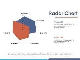 Radar Chart Ppt Summary Graphics Pictures