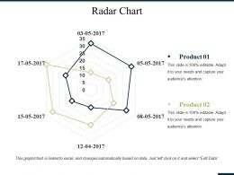 Radar Chart Ppt Summary Master Slide