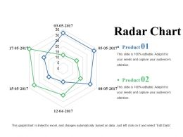 Radar Chart Ppt Summary Slides
