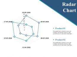 Radar Chart Ppt Summary Smartart