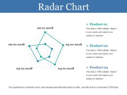 Radar Chart Ppt Templates