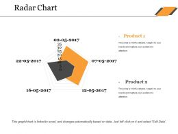 Radar Chart Ppt Themes