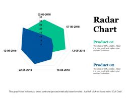 Radar Chart Ppt Visual Aids Example File