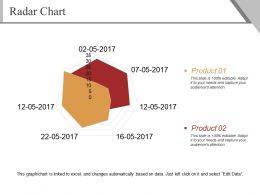 Radar Chart Presentation Background Images