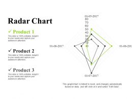 Radar Chart Presentation Examples Template 2