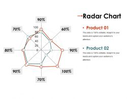 Radar Chart Presentation Images