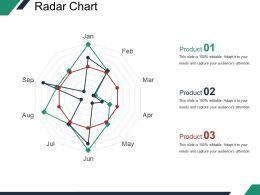 Radar Chart Presentation Portfolio Template 2