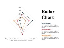 Radar Chart Quotes Template 3 Powerpoint Slide Deck