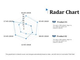Radar Chart Representing Operative Processes Ppt File Backgrounds