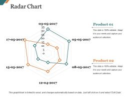 Radar Chart Sample Presentation Ppt
