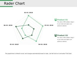 Rader Chart Powerpoint Templates