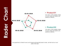 Rader Chart Powerpoint Themes