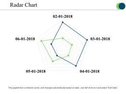 rader_chart_ppt_slide_design_template_1_Slide01