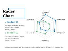 Rader Chart Ppt Slide Styles