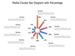 Radial Cluster Bar Diagram With Percentage