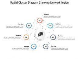 Radial Cluster Diagram Showing Network Inside