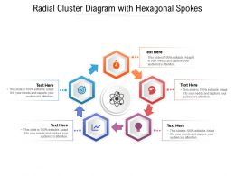 Radial Cluster Diagram With Hexagonal Spokes