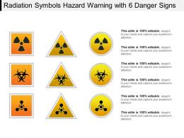 Radiation Symbols Hazard Warning With 6 Danger Signs Ppt Slide
