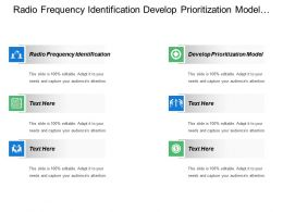 Radio Frequency Identification Develop Prioritization Model Analyze Portfolio