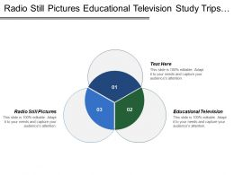 Radio Still Pictures Educational Television Study Trips Dramatized Experience