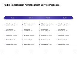 Radio Transmission Advertisement Service Packages Ppt File Aids