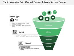 Radio Website Paid Owned Earned Interest Action Funnel