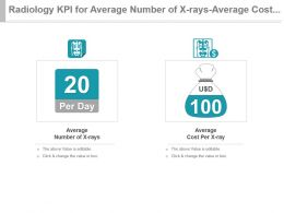 Radiology Kpi For Average Number Of X Rays Average Cost Per X Ray Presentation Slide