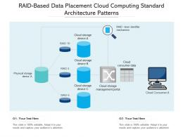 RAID Based Data Placement Cloud Computing Standard Architecture Patterns Ppt Powerpoint Slide