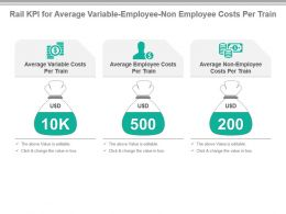 rail_kpi_for_average_variable_employee_non_employee_costs_per_train_ppt_slide_Slide01