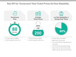 Rail Kpi For Turnaround Time Ticket Prices On Time Reliability Presentation Slide