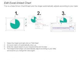 rail_kpi_for_turnaround_time_ticket_prices_on_time_reliability_presentation_slide_Slide03