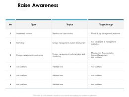 Raise Awareness Management Ppt Powerpoint Presentation Pictures Format