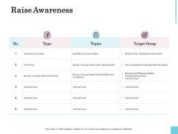 Raise Awareness Management Ppt Powerpoint Presentation Slides Outline