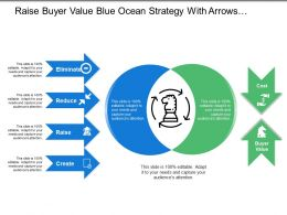 Raise Buyer Value Blue Ocean Strategy With Arrows And Icons