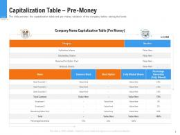 Raise Funding From Pre Seed Round Capitalization Table Premoney Ppt Show Skills
