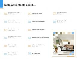 Raise Funding From Pre Seed Round Table Of Contents Contd Ppt Templates