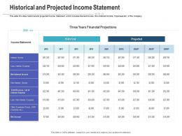 Raise Funding Post IPO Investment Historical And Projected Income Statement Ppt Show