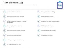 Raise Funding Post IPO Investment Table Of Content Funds Ppt Images