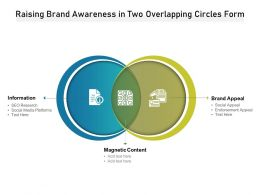 Raising Brand Awareness In Two Overlapping Circles Form