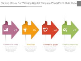 Raising Money For Working Capital Template Powerpoint Slide Show