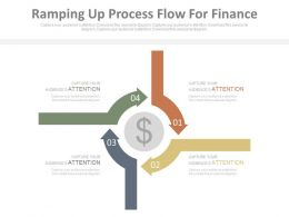 ramping_up_process_flow_for_finance_ppt_slides_Slide01