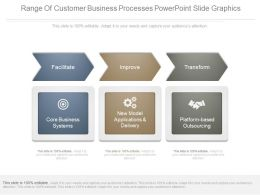 Range Of Customer Business Processes Powerpoint Slide Graphics
