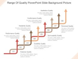Range Of Quality Powerpoint Slide Background Picture